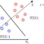 線形判別分析(Linear Discriminant Analysis, LDA)~多クラスにも応用できる線形クラス分類~