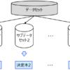 ランダムフォレスト(Random Forests, RF)~アンサンブル学習で決定木の推定性能を向上!~