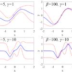 ガウス過程による回帰(Gaussian Process Regression, GPR)~予測値だけでなく予測値のばらつきも計算できる!~