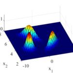 特徴量間の関係をすべて考慮してモデリングしたいならGMM