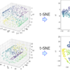 t-distributed Stochastic Neighbor Embedding (t-SNE) ~データの可視化に特化した手法~