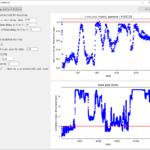 異常検出を気軽に試したい方へ、プログラミング不要で実行できるアプリ「DCE fault detection」を作りました。ご自由にお使いください。ちなみにモデルの適用範囲(AD)の設定にも使えます