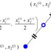 [Python・MATLABコードあり] クロスバリデーションしないで非線形回帰モデルのハイパーパラメータを最適化する方法~サンプルの中点の活用~