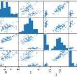 サンプル数が少ないときはどうするか?・・・うーん、仕方がないのでデータ分布を仮定してたくさんサンプリングしましょう! (多変量の場合)