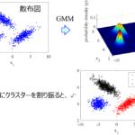 混合ガウスモデル (Gaussian Mixture Model, GMM)~クラスタリングするだけでなく、データセットの確率密度分布を得るにも重宝します~