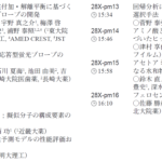 日本薬学会第138年会@金沢 で金子研の学生の研究発表