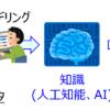 プロセス・マテリアルズ・ケモインフォマティクスオンラインサロン (金子研オンラインサロン) をやっています!
