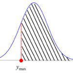 ベイズ最適化(Bayesian Optimization, BO)~実験計画法で使ったり、ハイパーパラメータを最適化したり~