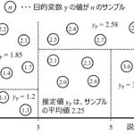 ランダムフォレスト(Random Forest, RF)や決定木(Decision Tree, DT)で構築したモデルを逆解析するときは気をつけよう!