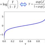 目的変数の値が0から1の間のとき、予測値も0から1の間にしたい!→ロジット変換はどうでしょう?