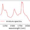 DCEKit に新機能追加 [v2.6.1]!トレーニングデータなしでスペクトルから濃度を推定する方法