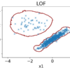 [デモのプログラムあり] Local Outlier Factor (LOF) によるデータ密度の推定・外れサンプル(外れ値)の検出・異常検出
