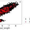[Pythonコードあり] 既存のサンプルの分布に従うように、モデルの逆解析用のサンプルをたくさん生成する方法