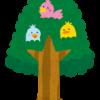 木を見ず枝を見ろ!~精度の低い決定木モデルの活用法~